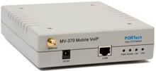 GSM Gateway IP